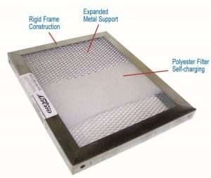 St Paul Electrostatic Air Filter